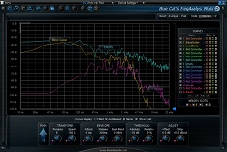 Blue Cat Audio FreqAnalyst Multi 2.0
